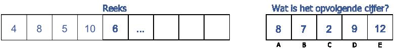 Cijferreeksen voorbeeld vraag 1