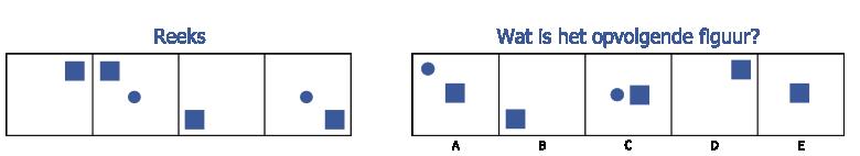 Figuurreeksen voorbeeld 1